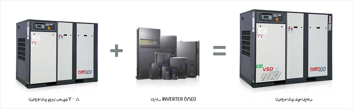 VSD (Variable Speed Drive)